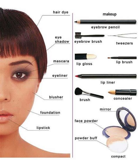 Make up and Beauty learning English